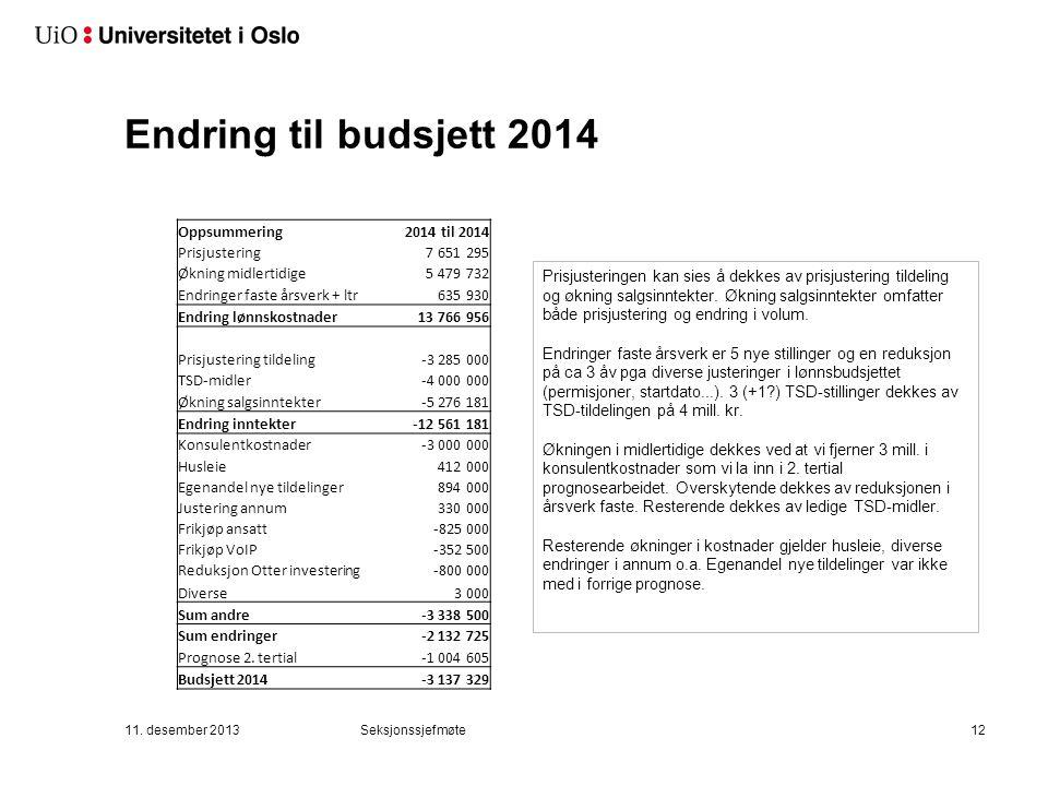 Endring til budsjett 2014 Oppsummering2014 til 2014 Prisjustering7 651 295 Økning midlertidige5 479 732 Endringer faste årsverk + ltr635 930 Endring l