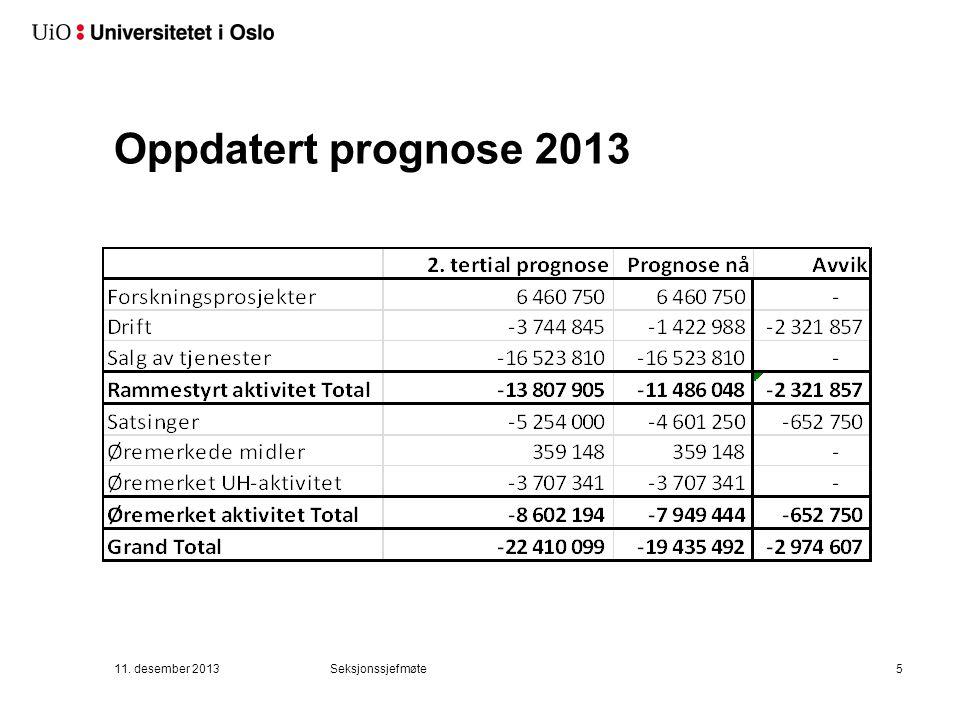 Oppdatert prognose 2013 11.desember 2013Seksjonssjefmøte6 Årsverk2.