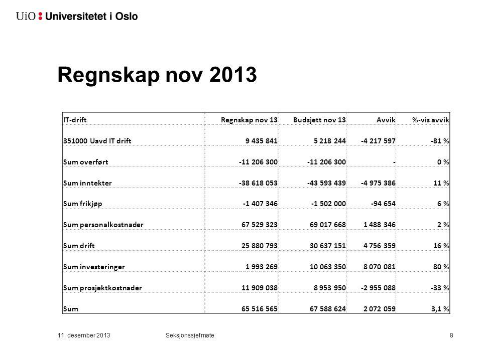 Virksomhetstjenester, nov 13 11. desember 2013Seksjonssjefmøte9