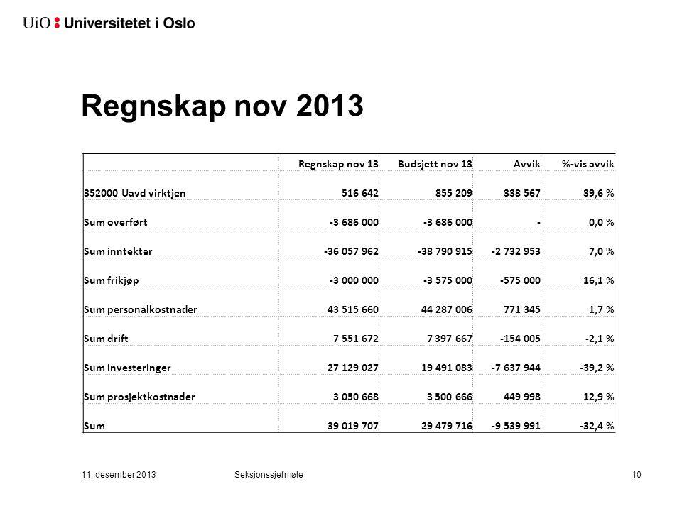 Underavd drift 11. desember 2013Seksjonssjefmøte11