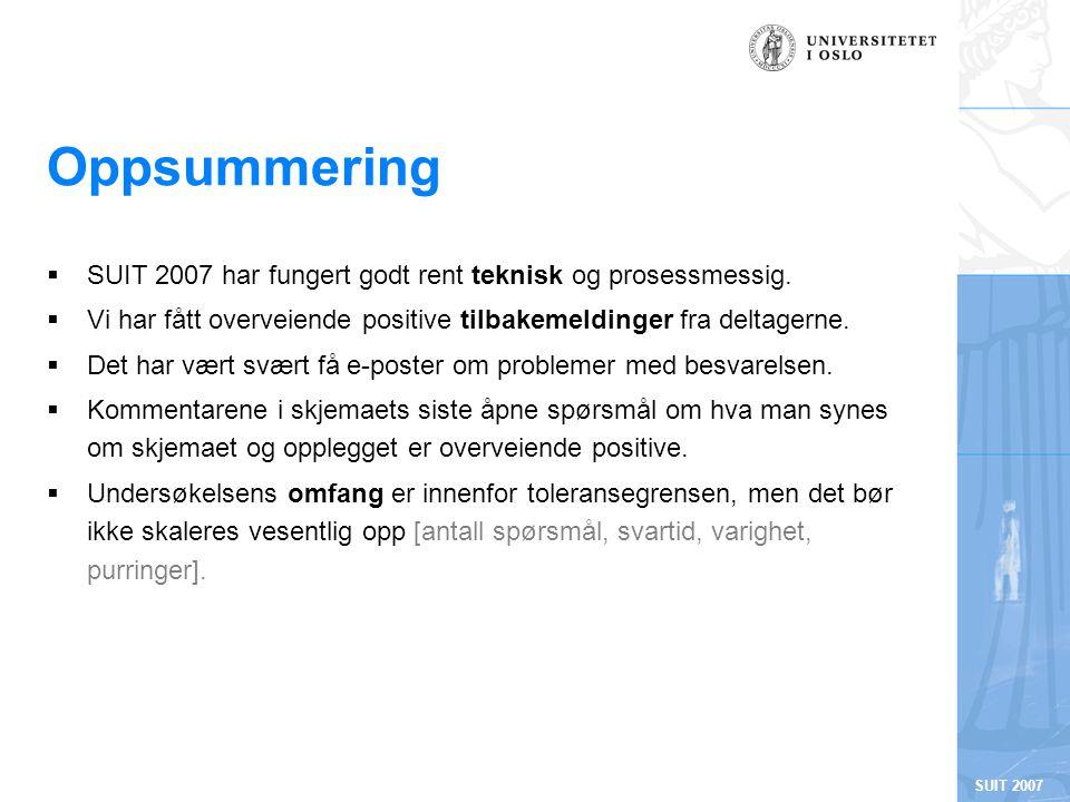 SUIT 2007 Oppsummering  SUIT 2007 har fungert godt rent teknisk og prosessmessig.  Vi har fått overveiende positive tilbakemeldinger fra deltagerne.