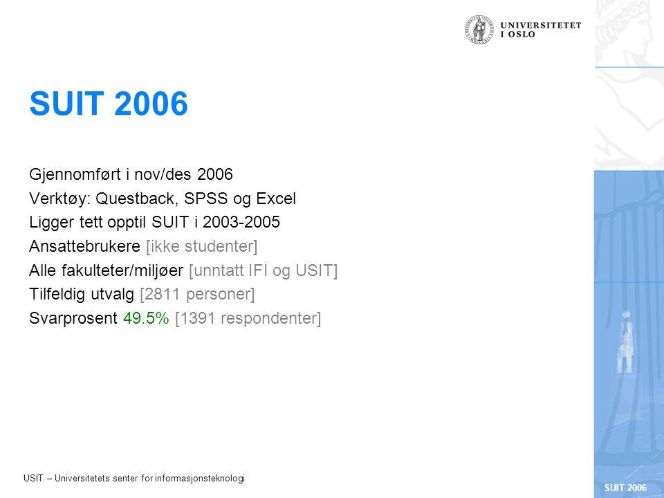 USIT – Universitetets senter for informasjonsteknologi SUIT 2006 Gjennomført i nov/des 2006 Verktøy: Questback, SPSS og Excel Ligger tett opptil SUIT i 2003-2005 Ansattebrukere [ikke studenter] Alle fakulteter/miljøer [unntatt IFI og USIT] Tilfeldig utvalg [2811 personer] Svarprosent 49.5% [1391 respondenter]