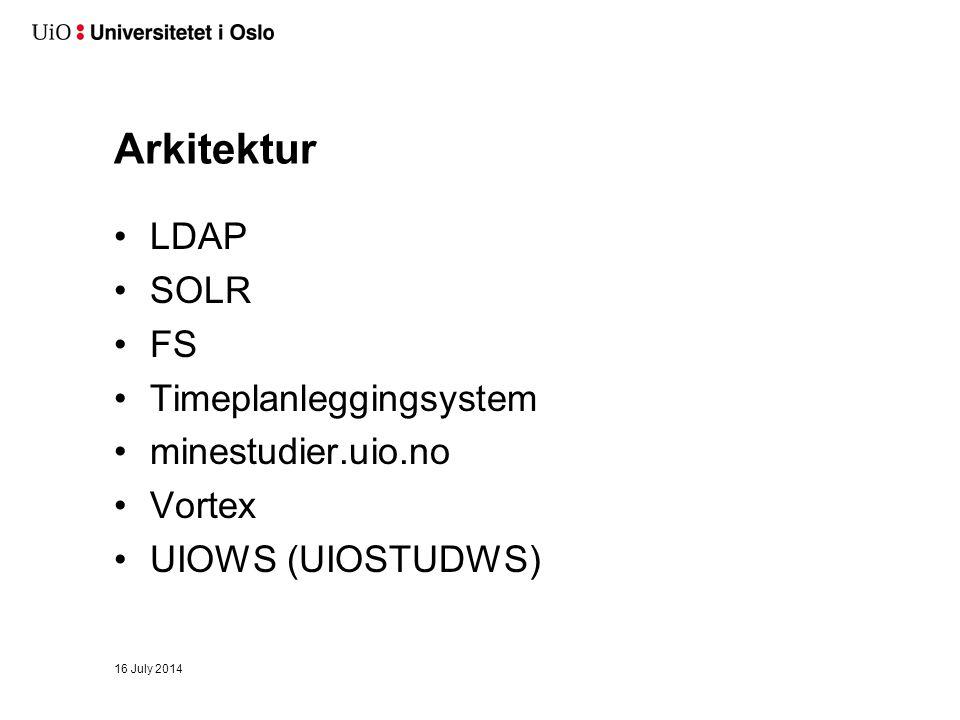 Arkitektur LDAP SOLR FS Timeplanleggingsystem minestudier.uio.no Vortex UIOWS (UIOSTUDWS) 16 July 2014