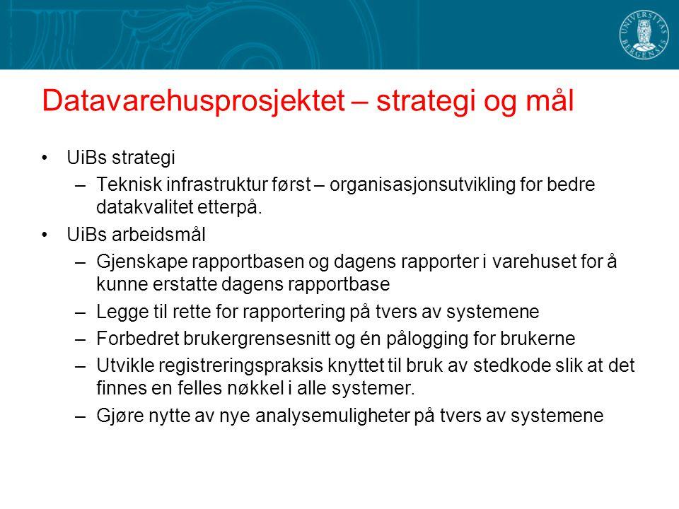 Datavarehusprosjektet – strategi og mål UiBs strategi –Teknisk infrastruktur først – organisasjonsutvikling for bedre datakvalitet etterpå. UiBs arbei