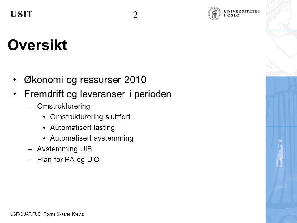 USIT/SUAF/FUS, Royne Skaarer Kreutz Oversikt Økonomi og ressurser 2010 Fremdrift og leveranser i perioden –Omstrukturering Omstrukturering sluttført A