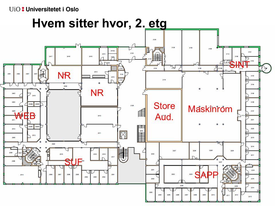 Hvem sitter hvor, 1.etg USIT, Universitetets Senter for InformasjonsTeknologi8 SUF SPLOLedig.