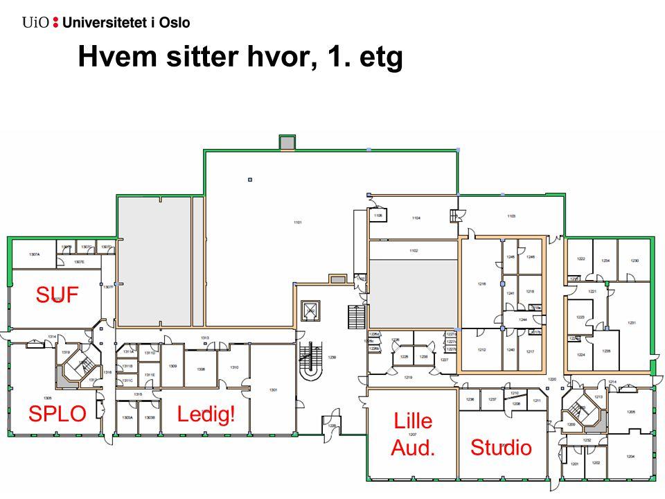 Hvem sitter hvor, 1. etg USIT, Universitetets Senter for InformasjonsTeknologi8 SUF SPLOLedig! Studio Lille Aud.