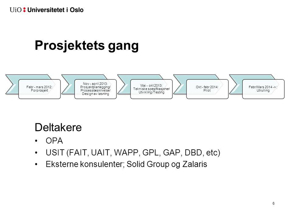 Prosjektets gang Febr - mars 2012: Forprosjekt Nov - april 2013: Prosjektplanlegging/ Prosessbeskrivelse/ Design av løsning Mai - okt 2013: Tekniske s