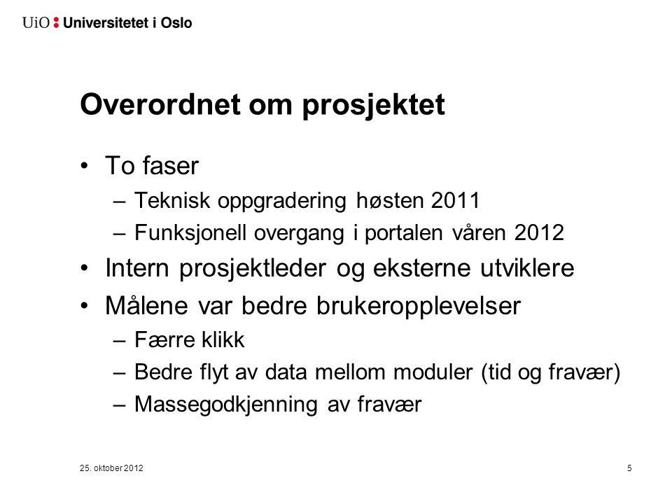 ESS – hva har vi gjort og hvilke utfordringer har vi møtt på 11. april 2011Ny Powerpoint mal 20116