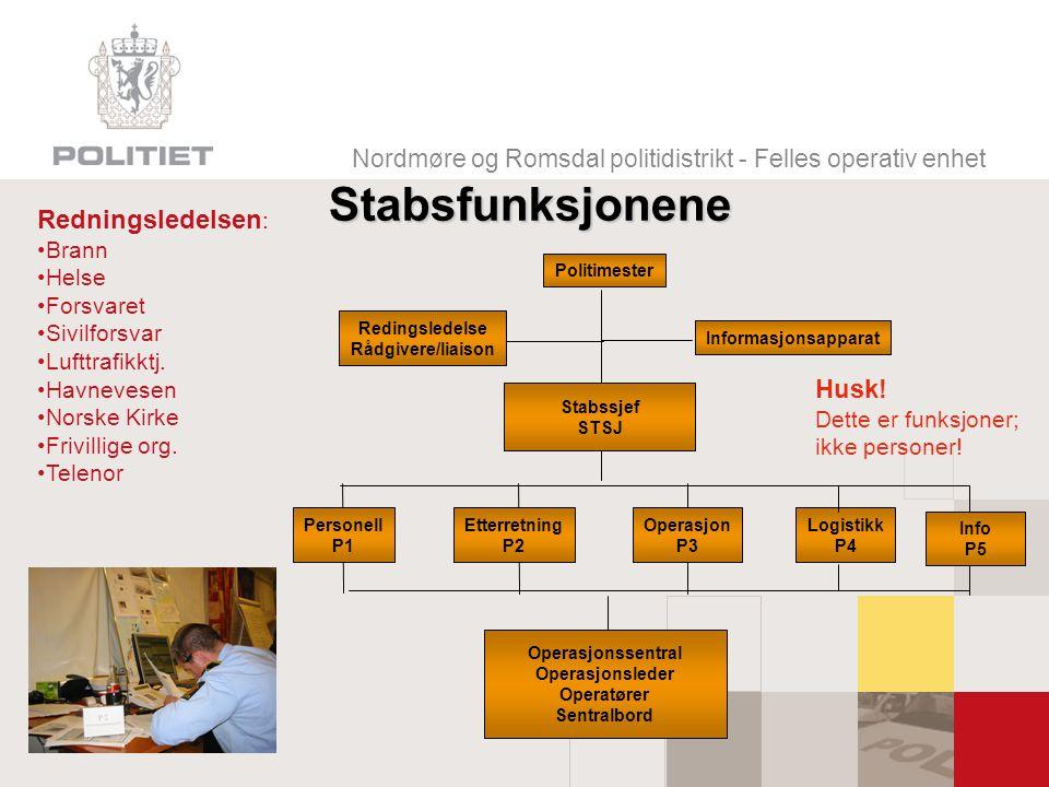 Nordmøre og Romsdal politidistrikt - Felles operativ enhet Husk.