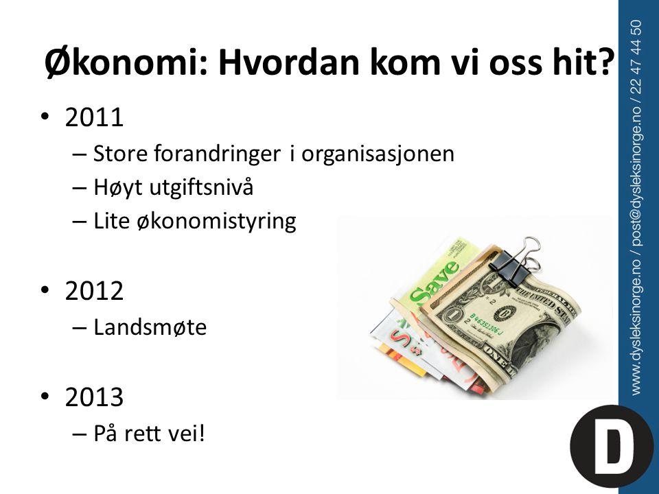 Økonomi: Hvordan kom vi oss hit.