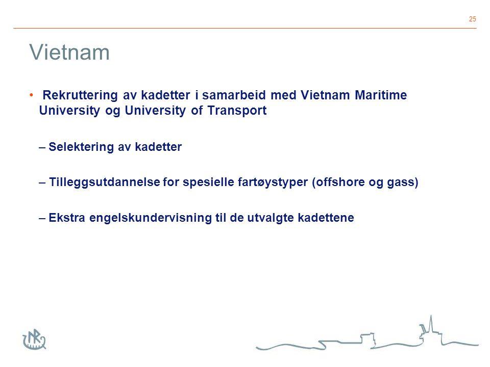 25 Vietnam Rekruttering av kadetter i samarbeid med Vietnam Maritime University og University of Transport –Selektering av kadetter –Tilleggsutdannelse for spesielle fartøystyper (offshore og gass) –Ekstra engelskundervisning til de utvalgte kadettene