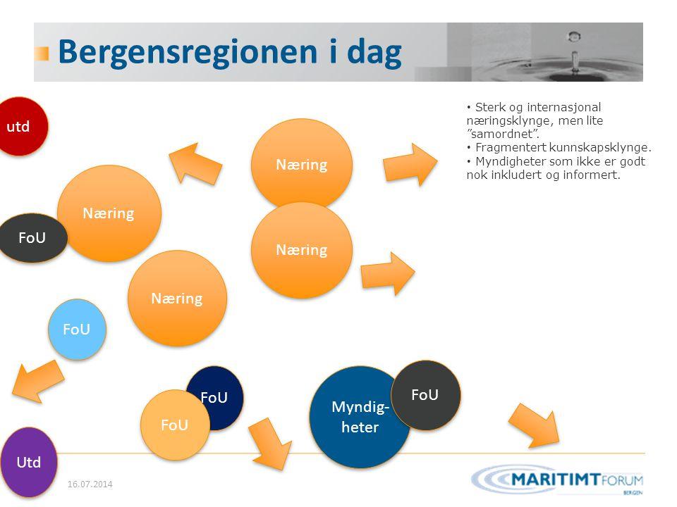 """16 Bergensregionen i dag 16.07.2014 Næring Sterk og internasjonal næringsklynge, men lite """"samordnet"""". Fragmentert kunnskapsklynge. Myndigheter som ik"""
