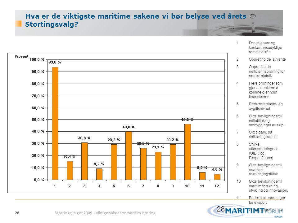 28Stortingsvalget 2009 - viktige saker for maritim næring 28 Hva er de viktigste maritime sakene vi bør belyse ved årets Stortingsvalg? 1Forutsigbare