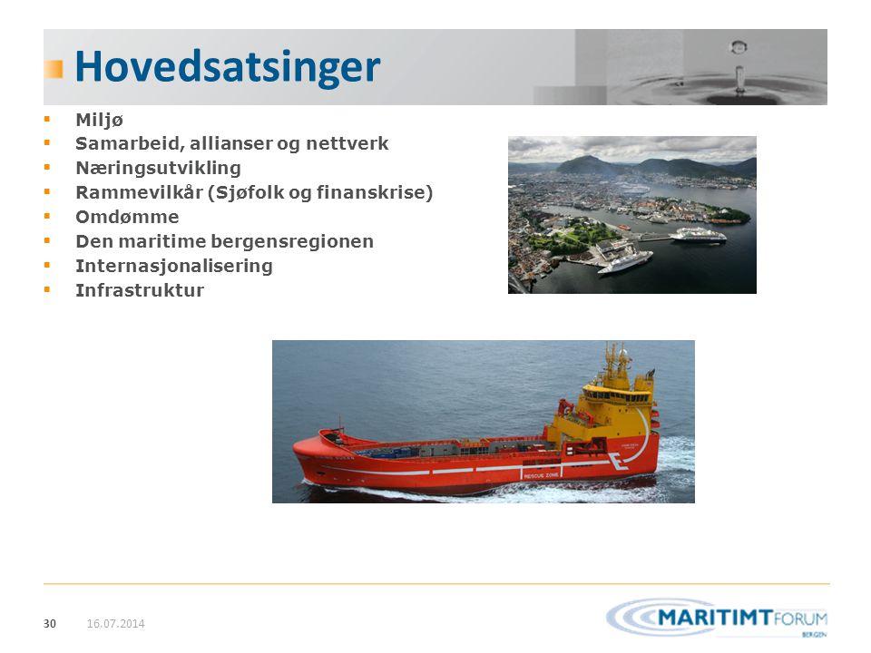 30 Hovedsatsinger  Miljø  Samarbeid, allianser og nettverk  Næringsutvikling  Rammevilkår (Sjøfolk og finanskrise)  Omdømme  Den maritime bergen