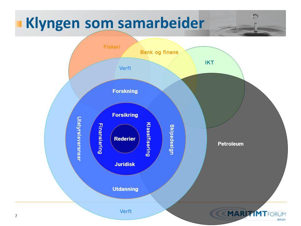 7 Rederier Forsikring Juridisk Klassifisering Bank og finans Finansiering Utstyrsleveranser Skipsdesign Forskning Utdanning IKT Petroleum Verft Verft