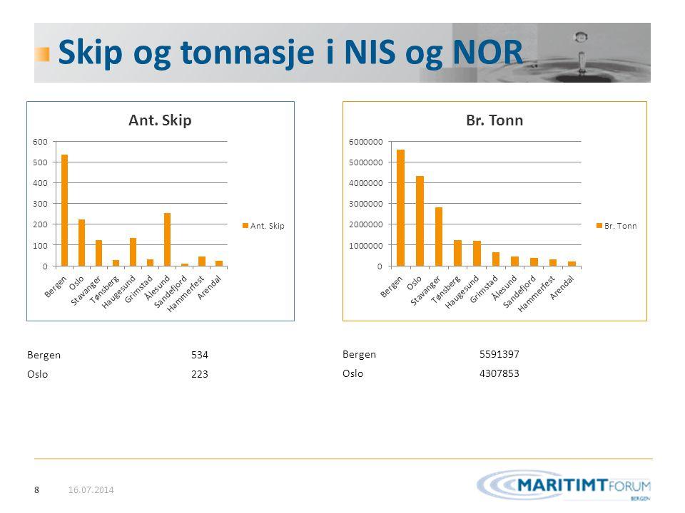 29 Hovedsatsinger  Maritim utdanning Nasjonalt kompetansesenter innenfor drift og operasjon.