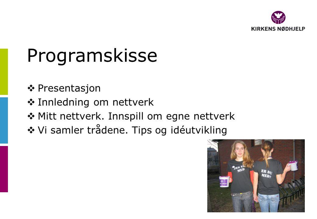 Programskisse  Presentasjon  Innledning om nettverk  Mitt nettverk.