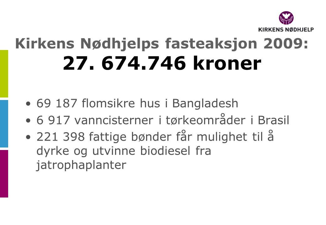 69 187 flomsikre hus i Bangladesh 6 917 vanncisterner i tørkeområder i Brasil 221 398 fattige bønder får mulighet til å dyrke og utvinne biodiesel fra jatrophaplanter Kirkens Nødhjelps fasteaksjon 2009: 27.