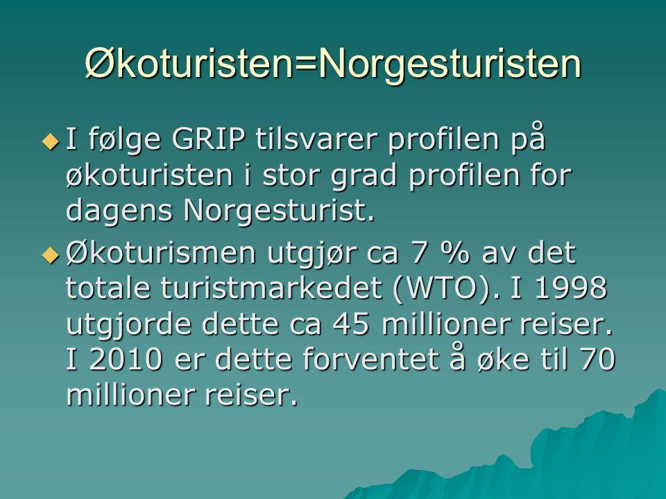 Økoturisten=Norgesturisten  I følge GRIP tilsvarer profilen på økoturisten i stor grad profilen for dagens Norgesturist.  Økoturismen utgjør ca 7 %