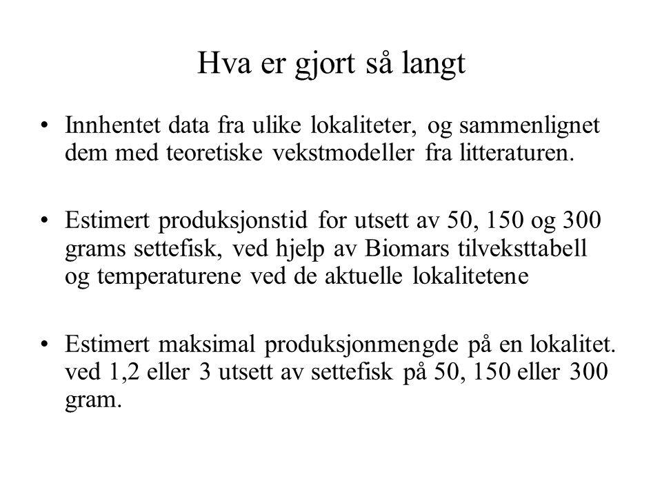 Sammenligning av reell og teoretisk vekst Reell vekst på lokalitetene til: SPoN Fish ASA, Varanger Troll Fish as, Laksefjord Er sammenlignet med literaturdata: Biomars tilveksttabell for torsk Ewos sin tilveksttabell for torsk Bjørnson et al (2002), formel for tilvekst torsk Bjørnson et al (2007), formel for tilvekst torsk