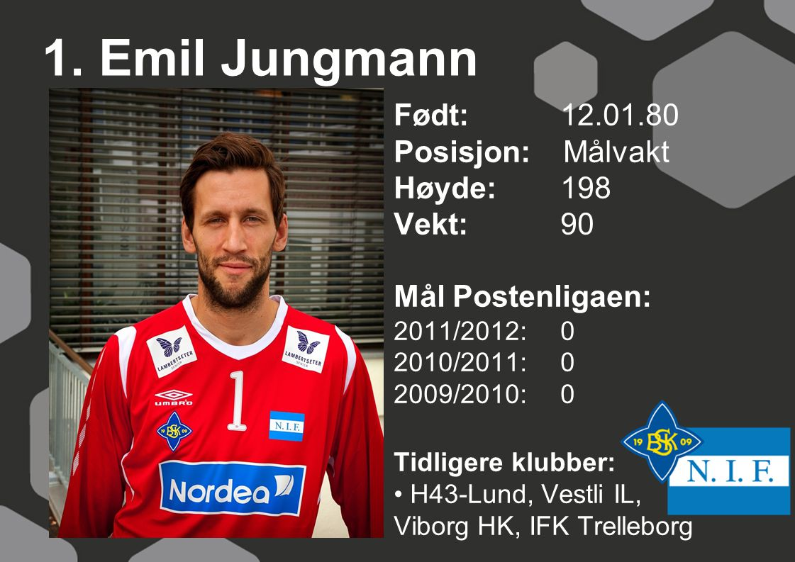 1. Emil Jungmann Født: 12.01.80 Posisjon: Målvakt Høyde:198 Vekt:90 Mål Postenligaen: 2011/2012: 0 2010/2011: 0 2009/2010: 0 Tidligere klubber: H43-Lu