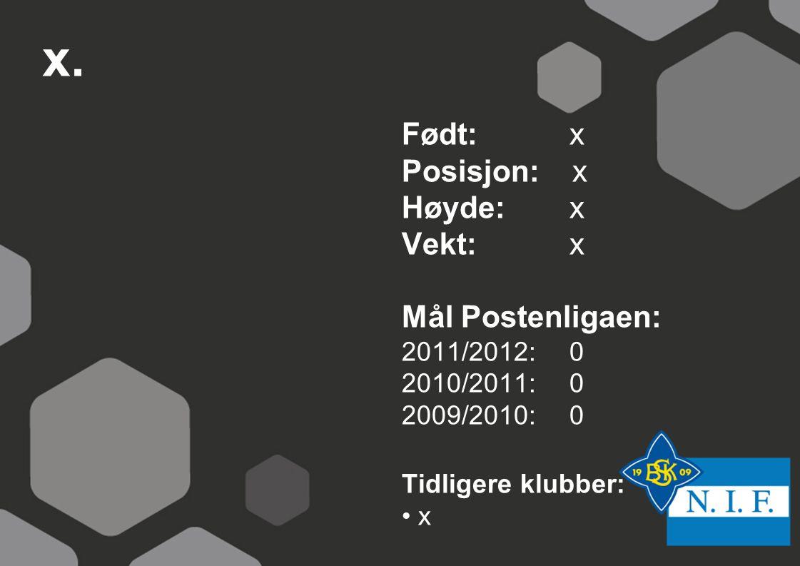 x. Født: x Posisjon: x Høyde:x Vekt:x Mål Postenligaen: 2011/2012: 0 2010/2011: 0 2009/2010: 0 Tidligere klubber: x