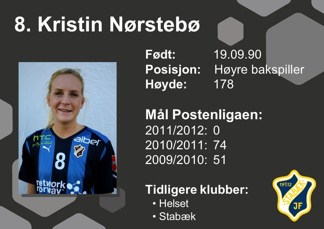 8. Kristin Nørstebø Født: 19.09.90 Posisjon: Høyre bakspiller Høyde:178 Mål Postenligaen: 2011/2012: 0 2010/2011: 74 2009/2010: 51 Tidligere klubber: