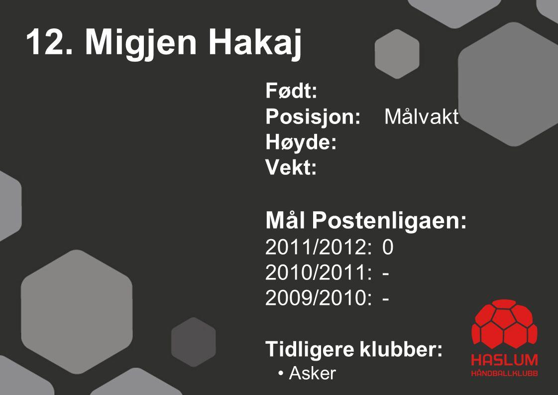 12. Migjen Hakaj Født: Posisjon: Målvakt Høyde: Vekt: Mål Postenligaen: 2011/2012: 0 2010/2011: - 2009/2010: - Tidligere klubber: Asker