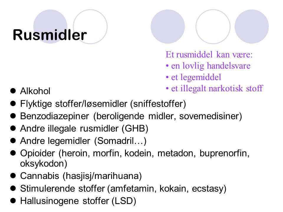 Rusmidler Alkohol Flyktige stoffer/løsemidler (sniffestoffer) Benzodiazepiner (beroligende midler, sovemedisiner) Andre illegale rusmidler (GHB) Andre
