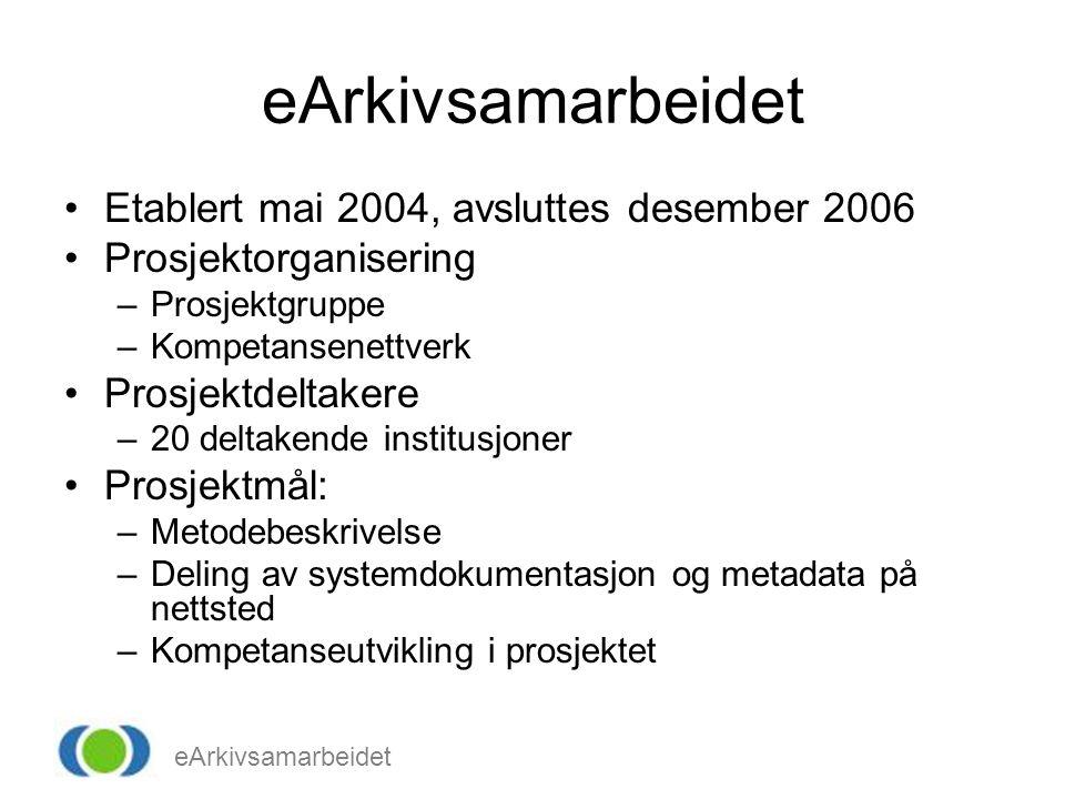 eArkivsamarbeidet Etablert mai 2004, avsluttes desember 2006 Prosjektorganisering –Prosjektgruppe –Kompetansenettverk Prosjektdeltakere –20 deltakende