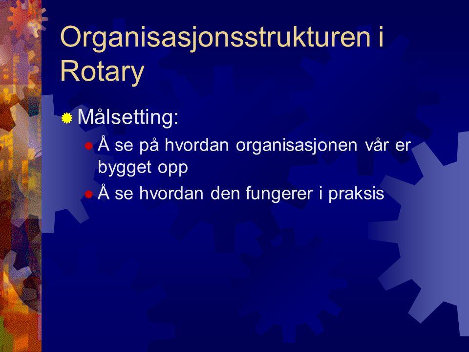 Organisasjonsstrukturen i Rotary  Målsetting:  Å se på hvordan organisasjonen vår er bygget opp  Å se hvordan den fungerer i praksis