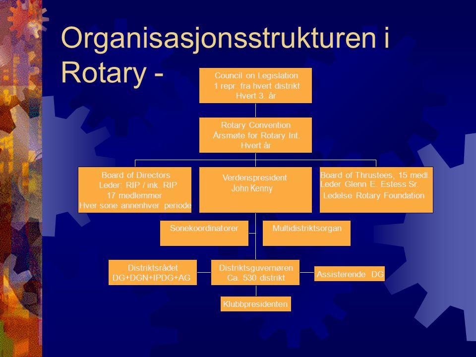 Organisasjonsstrukturen i Rotary - Board of Directors Leder: RIP / ink. RIP 17 medlemmer Hver sone annenhver periode SonekoordinatorerMultidistriktsor