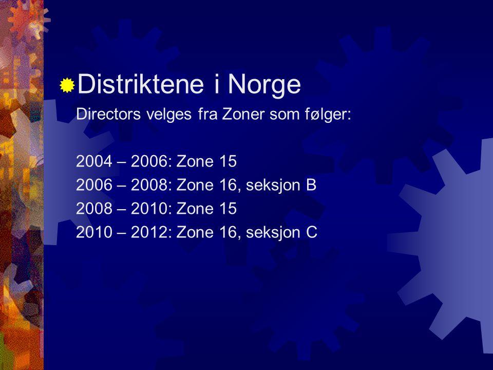  Distriktene i Norge Directors velges fra Zoner som følger: 2004 – 2006: Zone 15 2006 – 2008: Zone 16, seksjon B 2008 – 2010: Zone 15 2010 – 2012: Zo