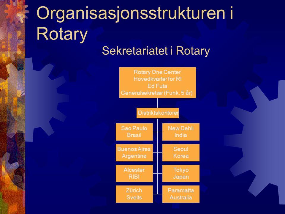 Organisasjonsstrukturen i Rotary Sekretariatet i Rotary Sao Paulo Brasil New Dehli India Buenos Aires Argentina Seoul Korea Alcester RIBI Tokyo Japan