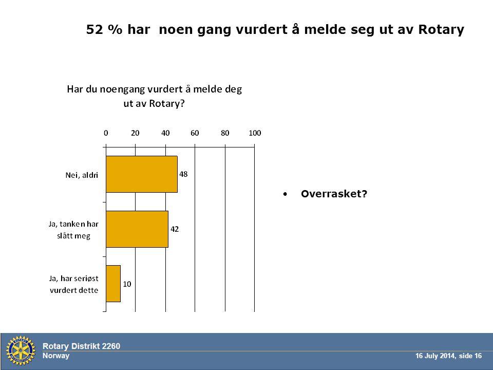 16 July 2014, side 16 52 % har noen gang vurdert å melde seg ut av Rotary Overrasket?