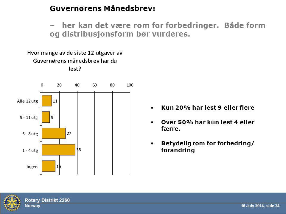 16 July 2014, side 24 Guvernørens Månedsbrev: – her kan det være rom for forbedringer. Både form og distribusjonsform bør vurderes. Kun 20% har lest 9