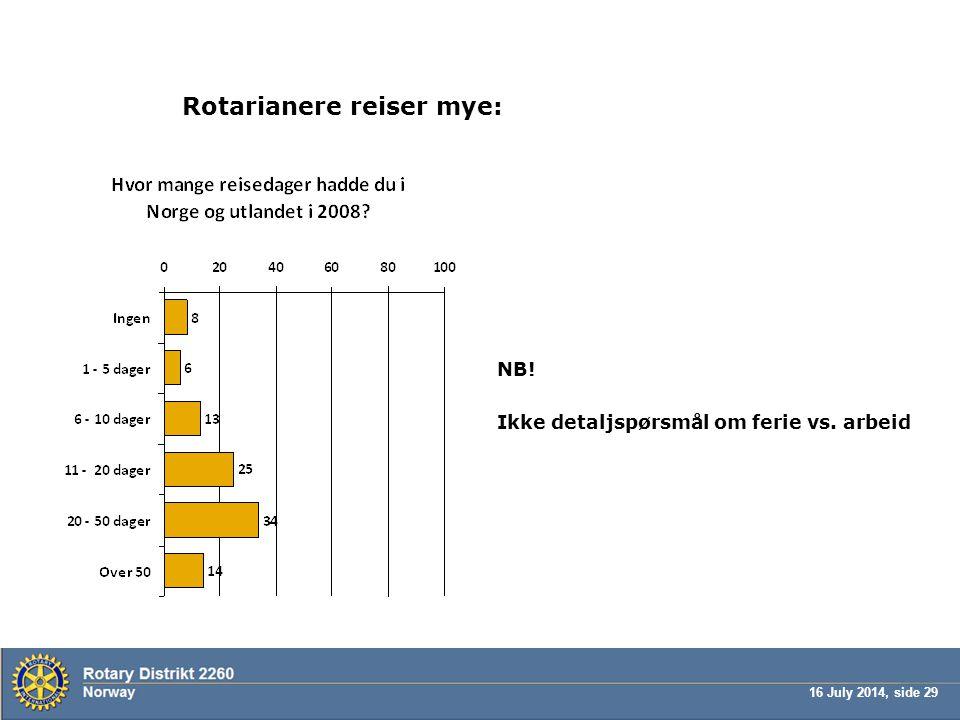 16 July 2014, side 29 Rotarianere reiser mye: NB! Ikke detaljspørsmål om ferie vs. arbeid