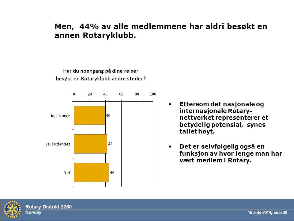 16 July 2014, side 30 Men, 44% av alle medlemmene har aldri besøkt en annen Rotaryklubb. Ettersom det nasjonale og internasjonale Rotary- nettverket r