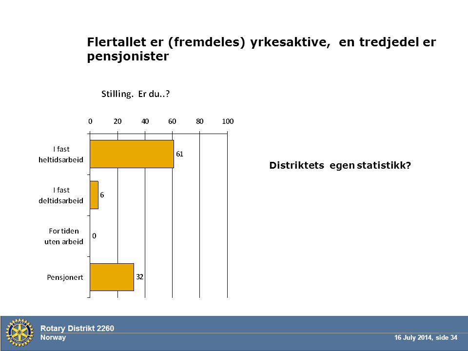 16 July 2014, side 34 Flertallet er (fremdeles) yrkesaktive, en tredjedel er pensjonister Distriktets egen statistikk