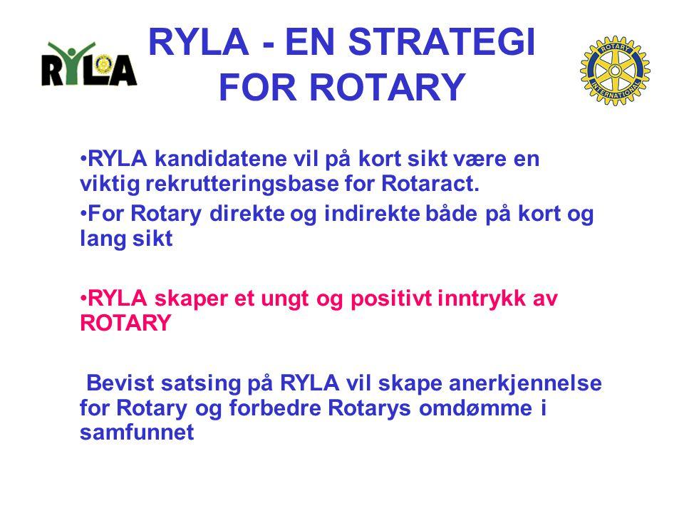 RYLA - EN STRATEGI FOR ROTARY RYLA kandidatene vil på kort sikt være en viktig rekrutteringsbase for Rotaract.