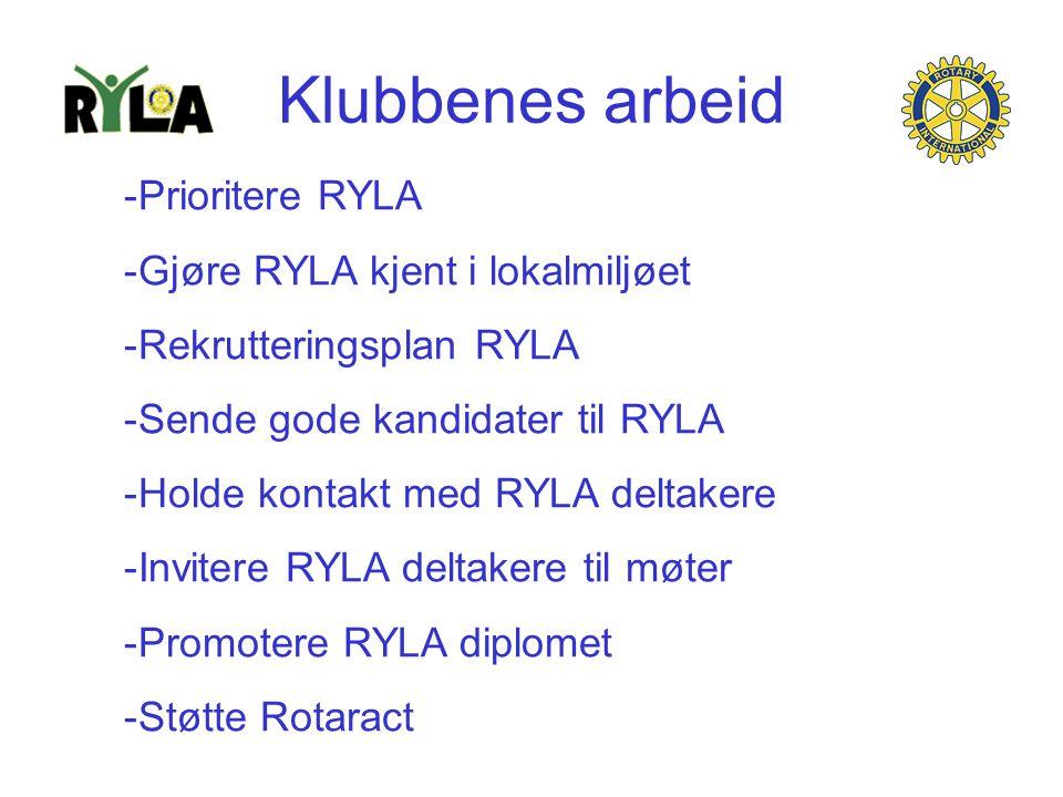 Klubbenes arbeid -Prioritere RYLA -Gjøre RYLA kjent i lokalmiljøet -Rekrutteringsplan RYLA -Sende gode kandidater til RYLA -Holde kontakt med RYLA deltakere -Invitere RYLA deltakere til møter -Promotere RYLA diplomet -Støtte Rotaract