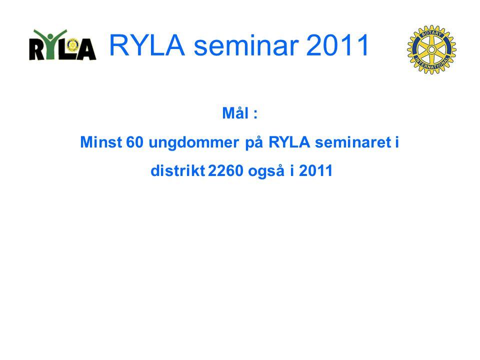 RYLA seminar 2011 Mål : Minst 60 ungdommer på RYLA seminaret i distrikt 2260 også i 2011