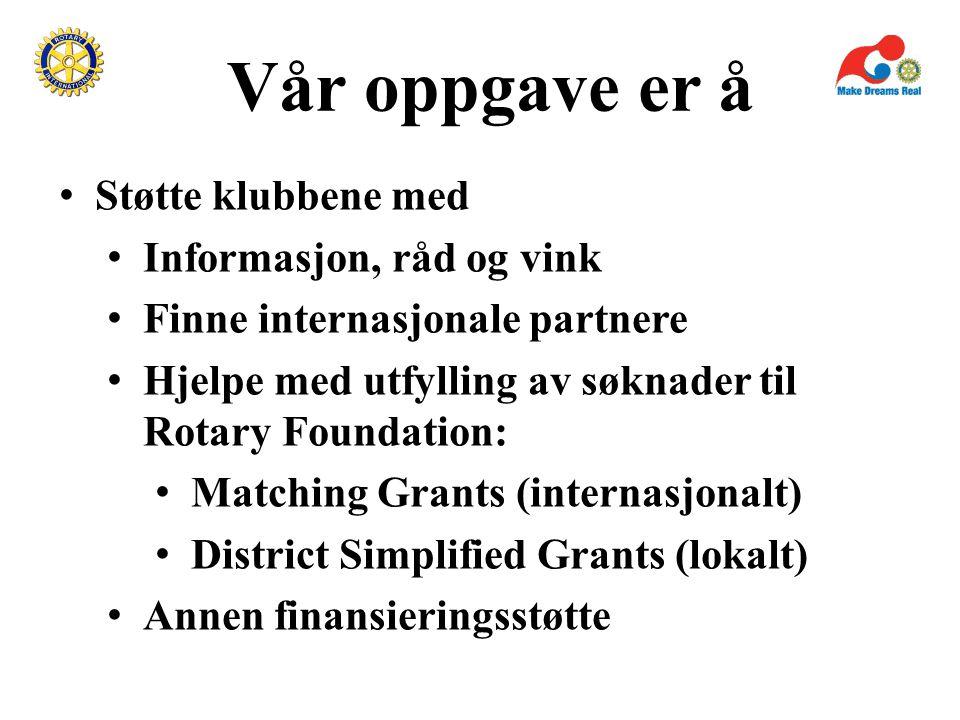 Vår oppgave er å Støtte klubbene med Informasjon, råd og vink Finne internasjonale partnere Hjelpe med utfylling av søknader til Rotary Foundation: Matching Grants (internasjonalt) District Simplified Grants (lokalt) Annen finansieringsstøtte