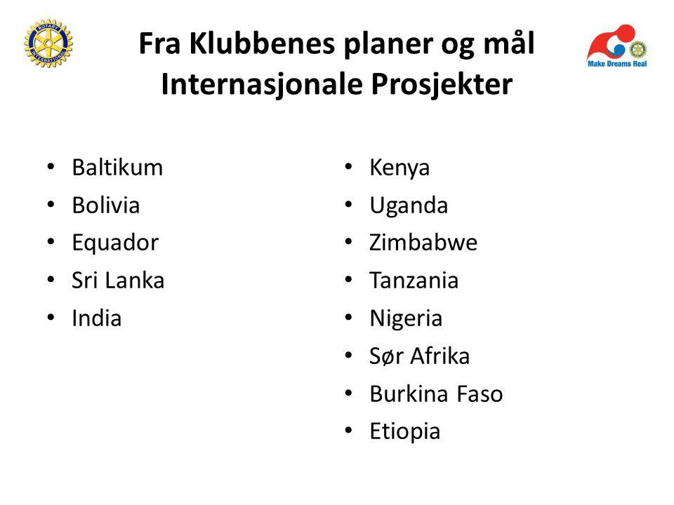 Kenya Uganda Zimbabwe Tanzania Nigeria Sør Afrika Burkina Faso Etiopia Baltikum Bolivia Equador Sri Lanka India Fra Klubbenes planer og mål Internasjonale Prosjekter