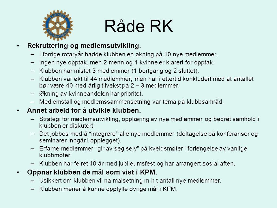 Råde RK Rekruttering og medlemsutvikling. –I forrige rotaryår hadde klubben en økning på 10 nye medlemmer. –Ingen nye opptak, men 2 menn og 1 kvinne e
