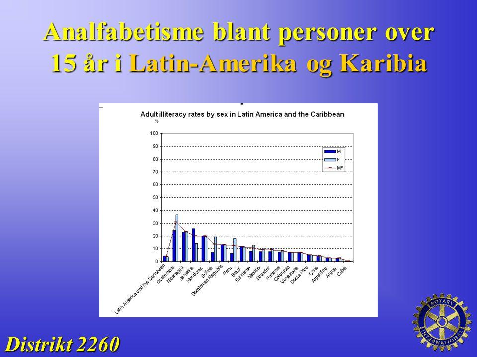 Analfabetisme blant personer over 15 år i Latin-Amerika og Karibia Distrikt 2260