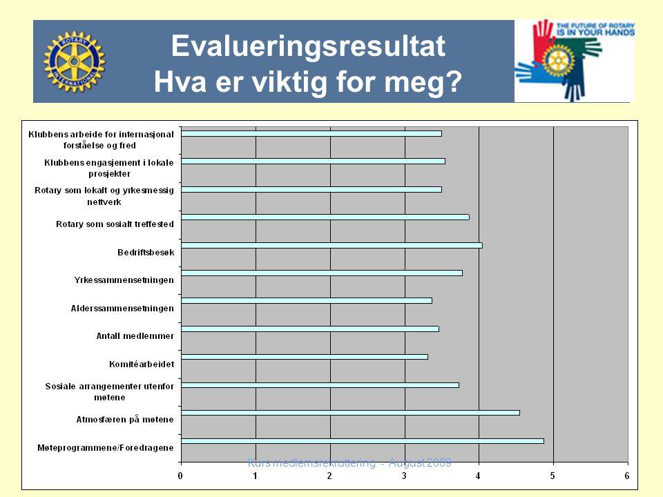 Kurs medlemsrekruttering - August 2009 Evalueringsresultat Hva er viktig for meg?