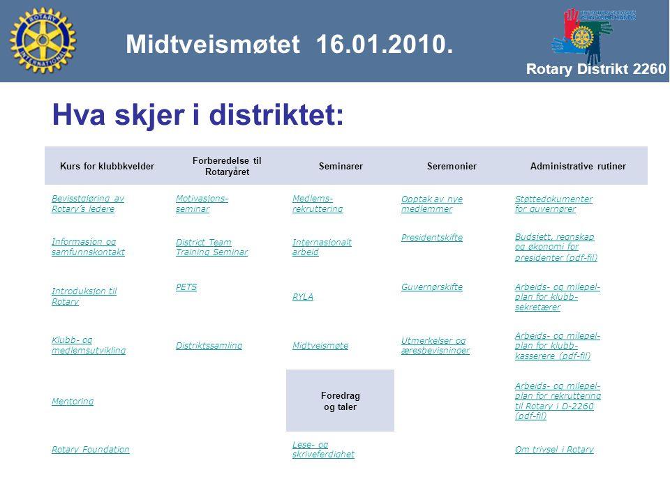 Rotary Distrikt 2260 Hva skjer i distriktet: Midtveismøtet 16.01.2010.