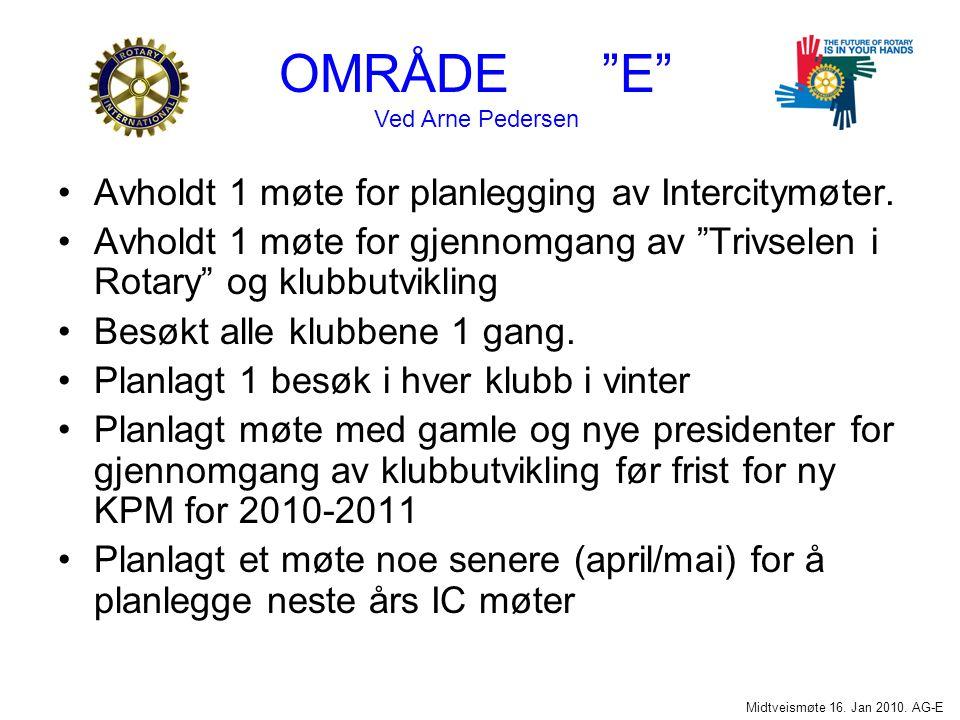 OMRÅDE E Ved Arne Pedersen Avholdt 1 møte for planlegging av Intercitymøter.